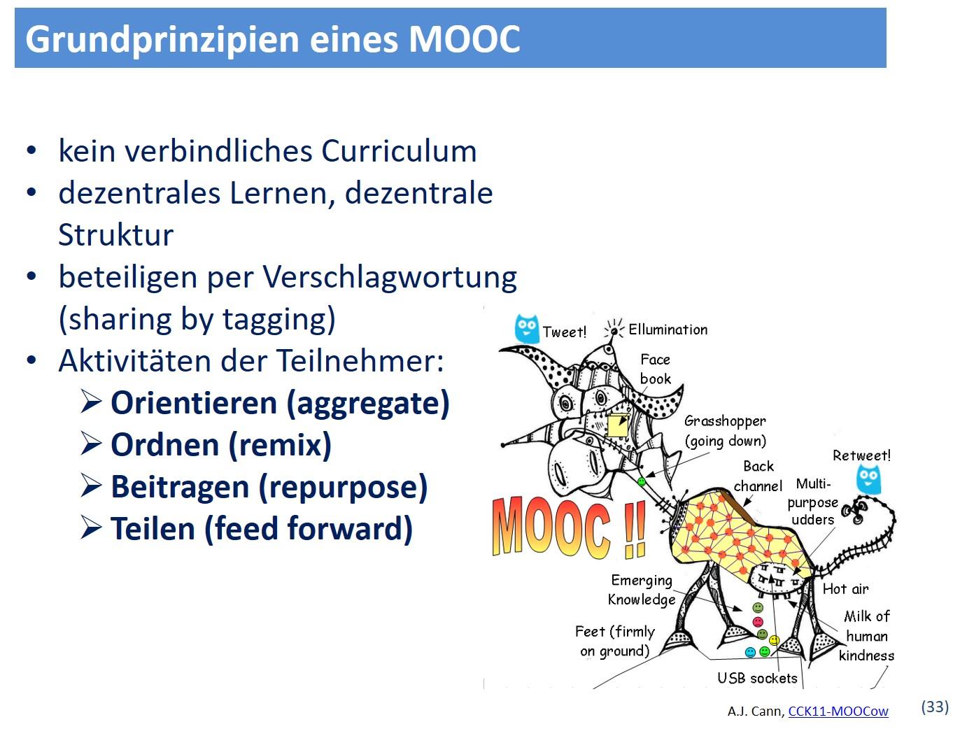 Grundprinzipien cMOOC